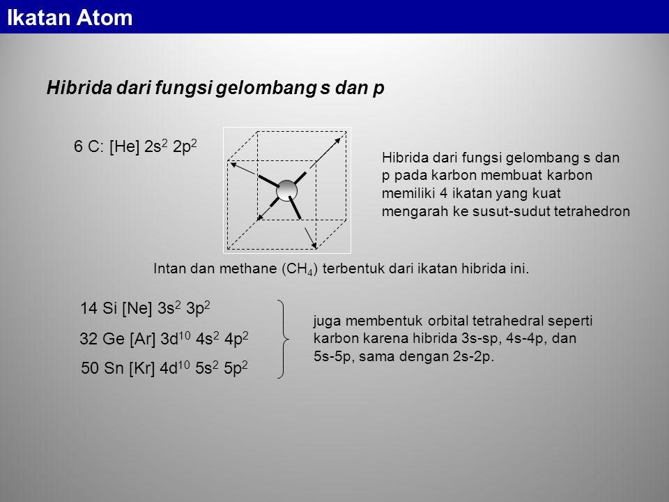 Ikatan Atom Hibrida dari fungsi gelombang s dan p 6 C: [He] 2s2 2p2
